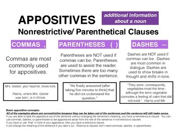 Poster - Appositives (especially Nonrestrictive/ Parenthetical Clauses)