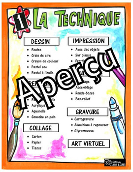 Apprécier des oeuvres d'art : 1er cycle