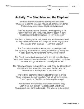Approaches to Psych - The Blind Men and the Elephant