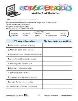 Appropriate Forms of Media Texts Lesson Plan Grades 2-3 - Aligned to Common Core