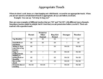 Appropriate and Inappropriate Touch Chart