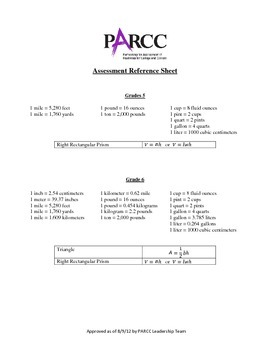 Approved PARCC Reference Sheet Grades 5-8