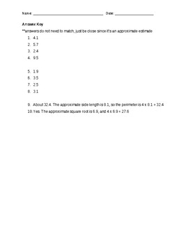 Approximating Radicals with Non-Integer Solutions