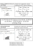 Approximating the Area under the Curve - Simpsons and Trapezoidal Rule