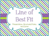 Approximating the Line of Best Fit