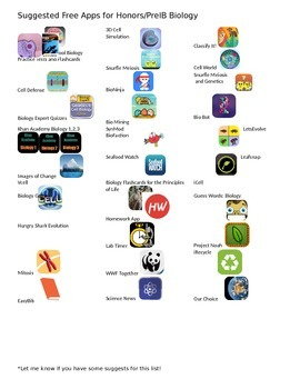 Apps for Biology