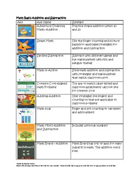 Apps for Primary School- All Free