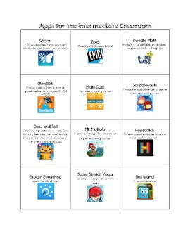 Apps for the Intermediate Classroom