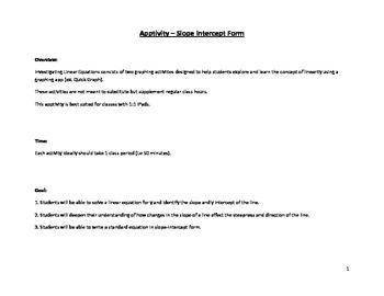 Apptivity - Slope Intercept Form