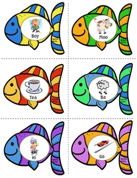 Apraxia Fishing For Good Articulation