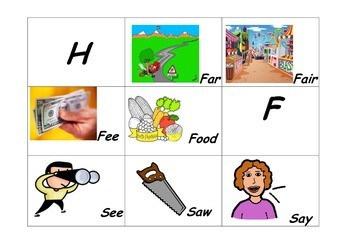 Apraxia Sound Cards B, M, H, F, S, T, P, K