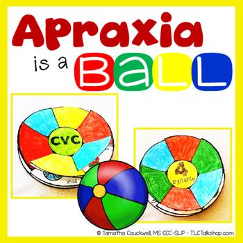 Apraxia is a Ball: Beach Ball Craft