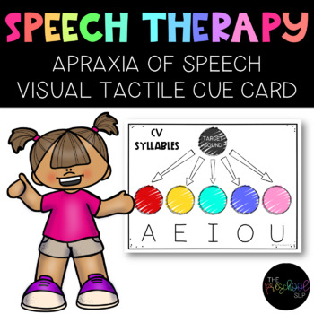 Apraxia of Speech Tactile Cue Card for Syllable Production