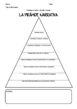 Aprende a resumir (estrategia lectora)