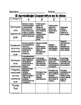 Aprendizaje Cooperativa