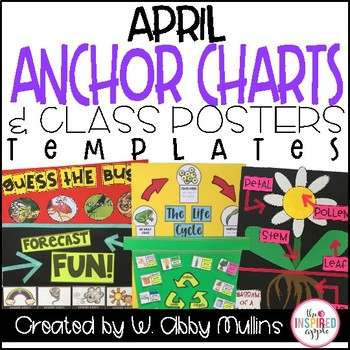 April Anchor Charts and Class Poster Templates by Babbling Abby | TpT