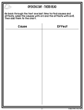 April COMBO Differentiated Nonfiction Close Reading Texts and Questions