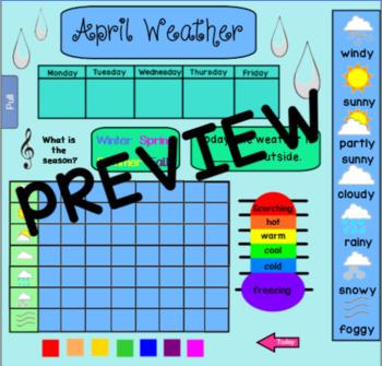 April Calendar for Smartboard