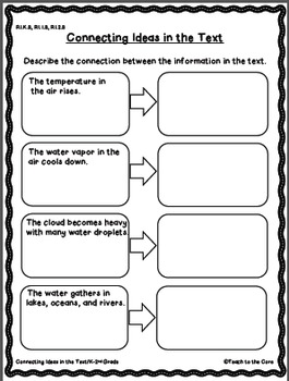 April Close Reading Text Passages/Graphic Organizers - K-3rd Grade