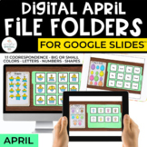 April Digital File Folders for Special Education