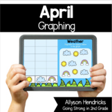 April Graphing Boom Cards™