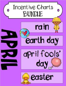 April Incentive Chart BUNDLE