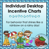 April Incentive Charts | My Room's Ready!