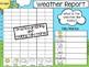 April Interactive Calendar for ActivInspire & Smartboards
