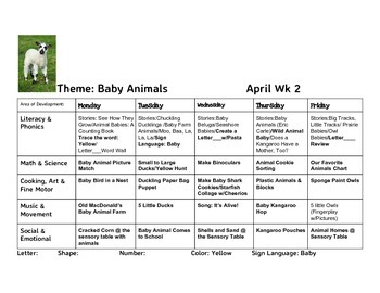 April Lesson Plans, Theme Based, 4 Weeks