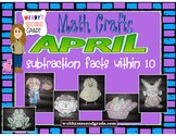 April Math Crafts Subtraction Facts within 10
