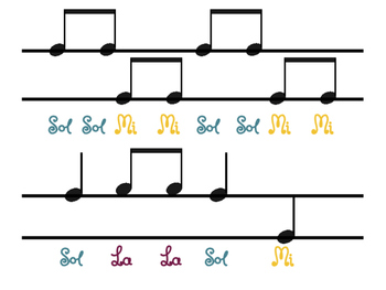April Music Lesson: Song and Game