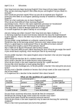 April Q & A Sheet: English Speaking Practice PLUS Profile Lesson!