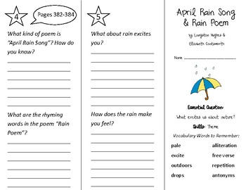 April Rain Song Trifold - Wonders 2nd Grade Unit 4 Week 5