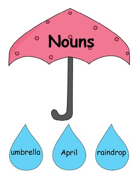 April Showers - Adjectives, Adverbs,  Nouns, and Verbs Word Sort