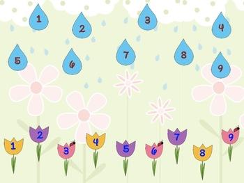 April Showers Bring May Flowers: ti-tika & low la game