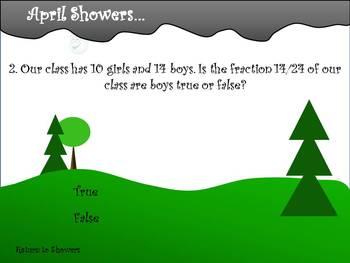 April Showers... Fraction Activity