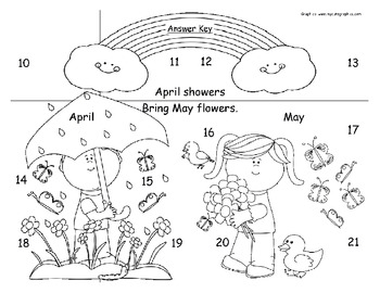 April Showers Mystery Picture- Math- Sequencing Numbers 10-21