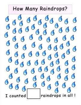 April Showers Raindrop Count