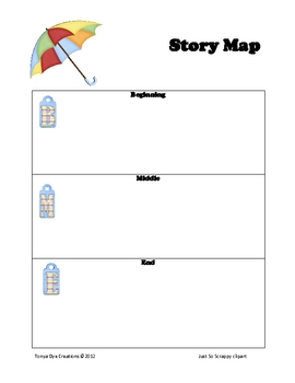 April Showers Story Map
