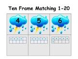 April Showers Ten Frames 1-20
