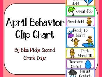 April Shows Behavior Clip Chart