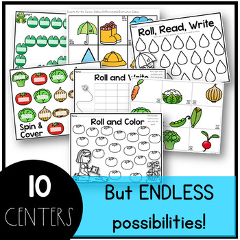 April Sight Word Centers Editable
