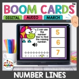 April Themed Number Line Practice Boom