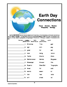 April and Earth Day Connections with Researchable Trivia