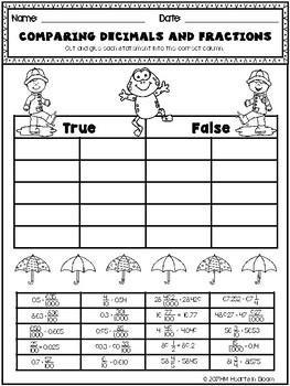 April in Fourth Grade (NO PREP Math and ELA Packet)