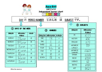 """Aqua Belt Unit 2 of 4 """"Placemat"""" [Saved By the Bell]"""