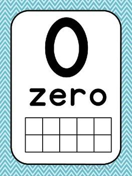 Number Cards 0-20 Aqua Chevron and Polka Dots (Ocean)