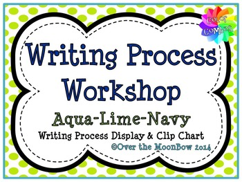 Aqua – Lime – Navy Color Combos Writing Process Workshop Displays & Clip Chart