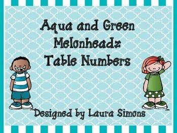 Aqua and Green Melonheadz Table Numbers