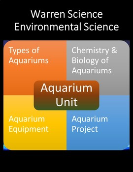 Aquarium Unit